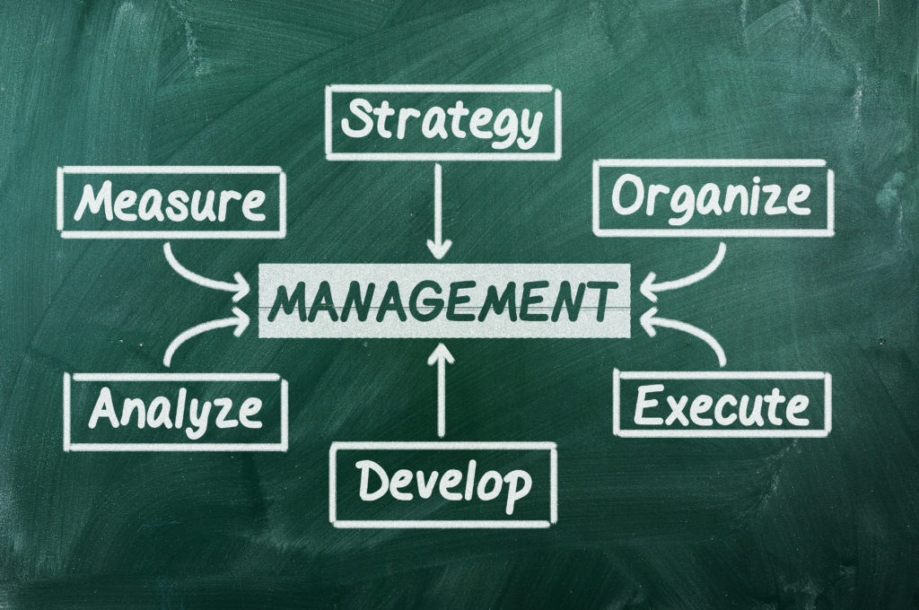 Are you new to practice management? Part 2
