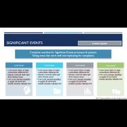CQC presentation example