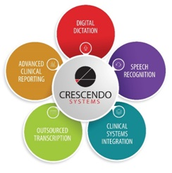Crescendo features